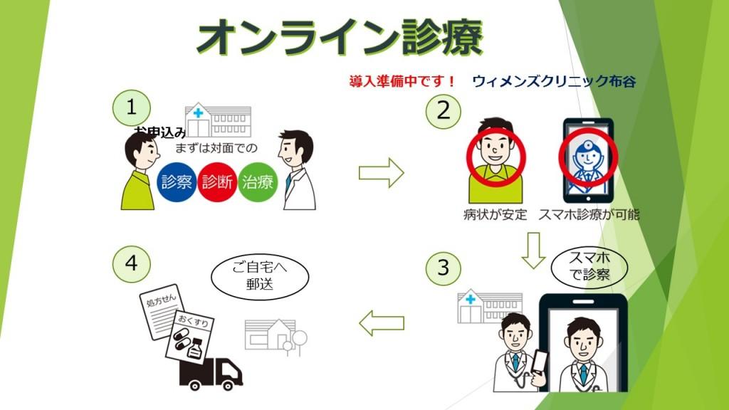 オンライン診療3